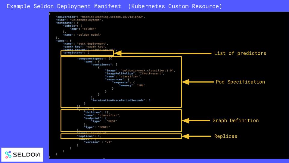 Inference Graph — seldon-core documentation